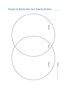 Venn diagram activity for the brand new kid by katie couric venn diagram activity for hooway for wodney wat by helen lester use the venn diagram ccuart Gallery