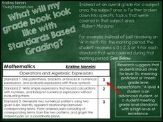 Young Teacher Love: Walking Through Standards Based Grading: 3 Part Series! FREE Information for teachers!
