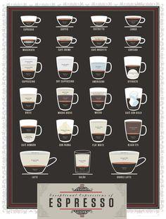 1. Coffee Drinks Illustrated ( link ) Aug 20th, 2007 이 정보를 wikipedia에서 찾았다고 한다. 여길 참고하면 될 듯. : http://en.wikipedia.org/wiki/List_of_coffee_beverages 아래와 같이 위의 그림의 추가 버젼이 있었네. 2. Exceptional Expressions of Espresso ( link ) 3. Chartspotting: Coffee graph menu ( link )