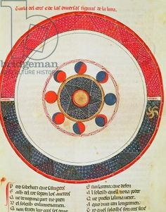 Fol.44r Table of the Movements of the Moon in Relation to the Sun (vellum) by Master Ermengaut (d.1322) - Bridgeman art images & historical footage for licensing