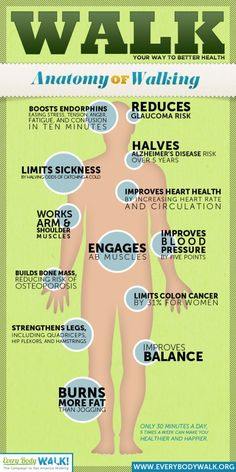 The benefits of walking!