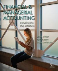 With the purpose of helping students to develop a foundation for understanding financial and managerial accounting, 124 Free Test Bank for Financial and Managerial Accounting Information for Decisions 5th Edition by Wild Multiple Choice Questions provide very informational questions with easy-to-understand answers.
