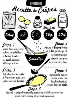 6 very different recipes for making pancakes pies pies recipes dekorieren rezepte My Recipes, Sweet Recipes, Cooking Recipes, Pasta Torte, Brunch, How To Make Pancakes, Making Pancakes, Cheat Meal, French Food