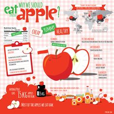 https://www.behance.net/gallery/19310547/Eat-Polish-Apples
