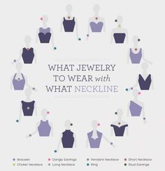 jewelry infographic - Buscar con Google