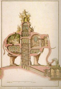 "inland-delta:  "" illustration by Jean-Jacques Lequeu (Architect, 1757-1825)  """