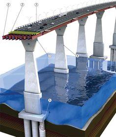 id3124mariufernandez / Bridges Bridge design, Civil