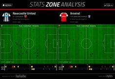 Newcastle 0-1 Arsenal: Mitrovic has picked up a red and two yellows in how many minutes? - http://footballersfanpage.co.uk/newcastle-0-1-arsenal-mitrovic-has-picked-up-a-red-and-two-yellows-in-how-many-minutes/