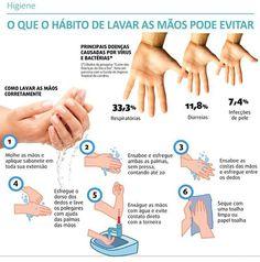 Porque deve #lavar sempre as #mãos. Saiba como fazer mais coisas em http://www.comofazer.org