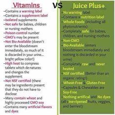 Vitamins vs JuicePlus