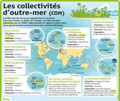 Les collectivités d'outre-mer: là aussi on parle français.
