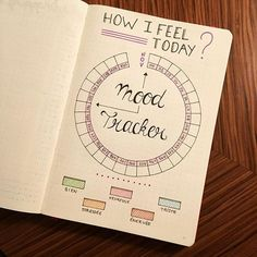 Bullet Journal - Part IV. #MoodTracker #CreativeWork #Organizer #Organisation #NextStep #Planner