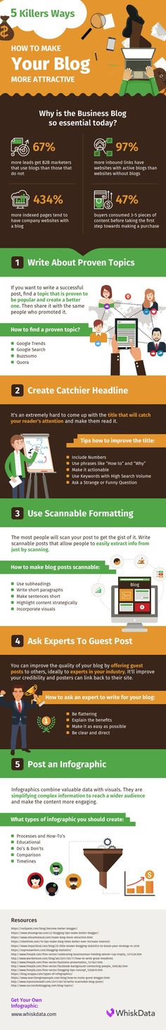 5 Killers Way How to Make Your Blog More Attractive - #Infographic