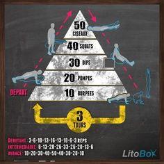 Entrainement pyramidal au poids du corps du 20/02 avec burpees, pompes, dips, squats et ciseaux !