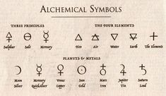 the alchemical table of symbols - Pesquisa Google