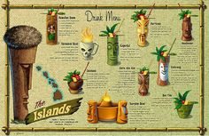 Retro tiki drink menu by Doug Horne