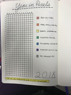 My yearly (13 month) mood tracker, starting in December! : bulletjournal