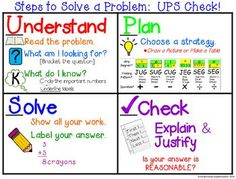 Solving a Word Problem with UPS Check Anchor Chart Posters, Notes, & Foldable Math Charts, Math Anchor Charts, The Words, Word Problems 3rd Grade, Math Problem Solving, Math Strategies, Third Grade Math, Math Journals, Homeschool Math