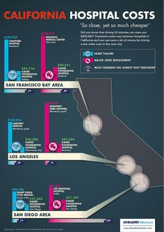 CMS #HospitalCosts in #California  #infographic