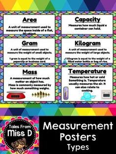A set of 13 A4 Measurement Posters. Each poster defines the type of Measurement and provides examples.