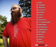 A novel system of measuring beards
