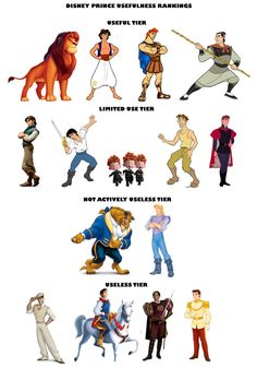 Disney Prince Usefulness Ranking. Made me giggle. Especially Prince Edward from Enchanted. Although, I personally think Eugene/Flynn is more useful than Eric or Phillip, and Naveen would be more useful than the other 3 in his category. Disney Girls, Disney Love, Disney Magic, Disney Princess, Disney Stuff, Disney And Dreamworks, Disney Pixar, Walt Disney, Disney Characters