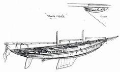 Planète-Shpountz Boat Plans, Sailboat, Ocean, Explore, Boats, Candles, Ships, Wooden Ship, Sailing Ships