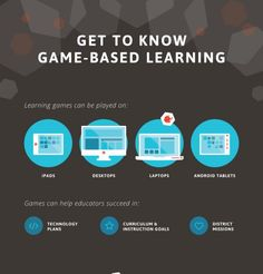 Game-based Learning Infographic
