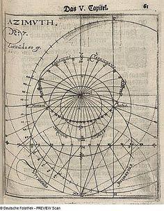 Deutsche Fotothek - Franz Ritter (1660) Astrolabium. (Fürst, Gerhard)