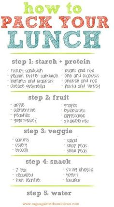 Great resource for healthy lunches for kids (and adults!!) by allistratt