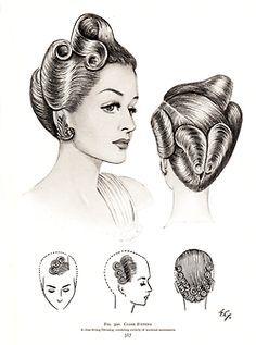 historia de la peluqueria - Buscar con Google
