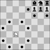 los movimientos del caballo en ajedrez