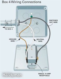 how to wire a finished garage pinterest pvc conduit electrical rh pinterest com conduit electrical wiring outside walls conduit for electrical wiring underground