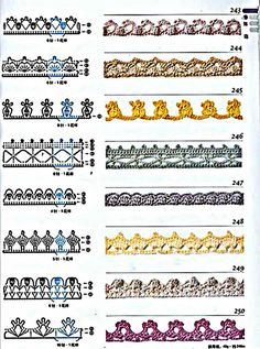 These free crochet tips are always helpful to use in dish towels, napkins or even in swaddling babies or crochet fronhas. Nozzle, as we call it, was t Crochet Edging Patterns, Crochet Lace Edging, Crochet Borders, Crochet Diagram, Crochet Stitches, Crochet Diy, Crochet Quilt, Crochet Basics, Crochet Crafts