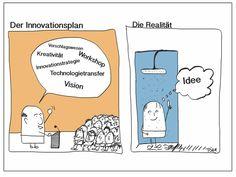Bettgeschichte zur Innovationskultur