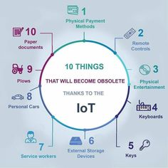 Do you agree? RT @chboursin: 10 things will become obsolete. Thanks to #IoT.  #CyberSecurity #blockchain #MachineLearning #fintech #BigData #AI #CX @Fisher85M https://buff.ly/2BSdQww