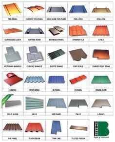 Berridge Metal Roofs, I like the barrel and tile looking metal roofs in brown