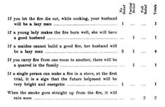 These deeply entertaining lists of superstitions, gathered by Fletcher Bascom Dressler in 1907, are a good sample of the kinds of sayings American college students from across the country heard in their homes in the late-19th and early-20thcenturies. I've excerpted a few choice topic areas below, but you can read the whole book, held at Harvard University, in the HathiTrust Digital Library.