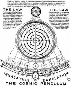 The Cosmic Pendulum WR