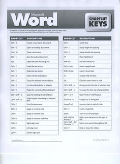 words shortcuts keys - Isken kaptanband co