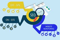 We are one of the best digital marketing agency which provides the best SEO services in Pune will guide on how to boost your current business online. Best Seo Services, Site Design, Search Engine Optimization, Pune, Online Business, Digital Marketing, Website Designs, Yard Design, Design Websites