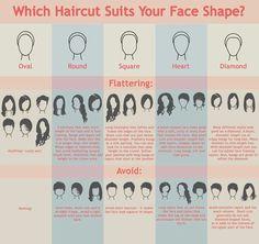 Haircut for certain face shape