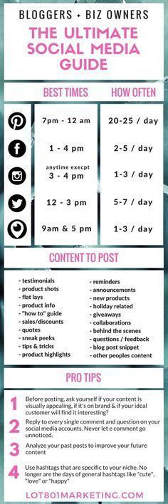 The ultimate social media guide for bloggers and small biz owners. Click here for business tips and blogger tips. Everything you need to grow your social media empire. When, what and how often to post on Instagram, Pinterest, Twitter, periscope, Facebook
