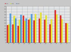 ✔ Monthly Results for May 2014 are updated! (+512 PIPs) :: www.25-PIPs-Per-Day.com