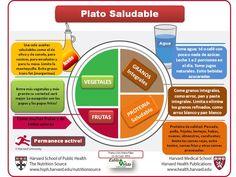 Comidas Altas En Proteinas | Estilo de Vida: Rompe con el Estreñimiento y Mejora Radicalmente tu ...