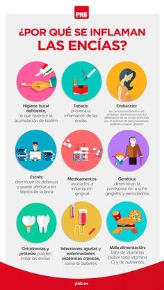 120 Ideas De Odontologia Publicidad Odontología Cuidado Dental Salud Dental