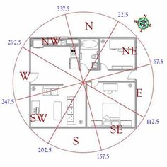Chinese Feng Shui practitioners say that good Feng Shui house layout has a significant impact on lifestyle and health, creating harmonious exterior and interior design that Feng Shui home for wealth.