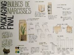 planche analytique de l'objet complète et communicative : renseignement sur ses fonctions et sa composition Sketch Design, Design Art, Mises En Page Design Graphique, Composition Art, Collage Illustration, Interior Sketch, Concept Board, Display Design, Presentation Design