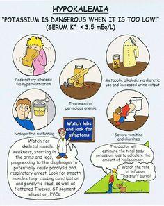 Dangers of Low Potassium