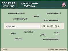 Γλωσσάρι - Κυκλοφορικό σύστημα